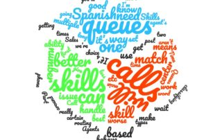 Skills Based Routing wordcloud